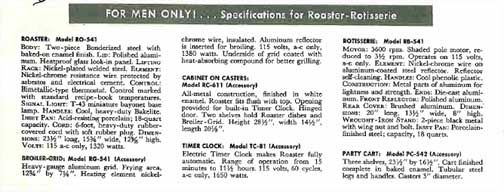 Roaster Specifications